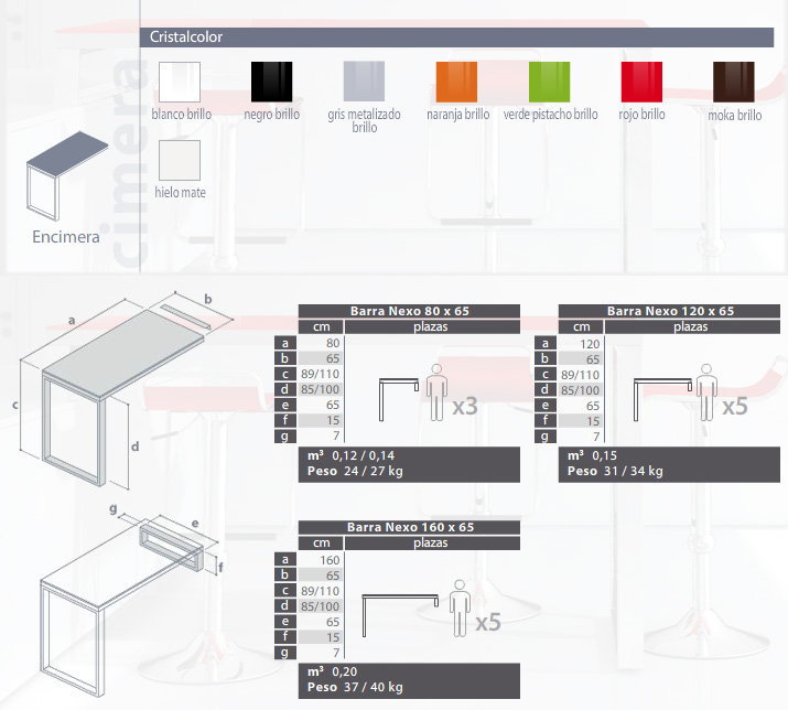 Barra de cocina cocina y office mesas altas muebles de for Altura barra cocina