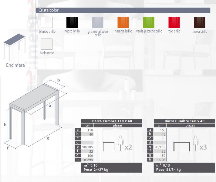 Barra de cocina delgada cocina y office mesas altas for Altura barra cocina