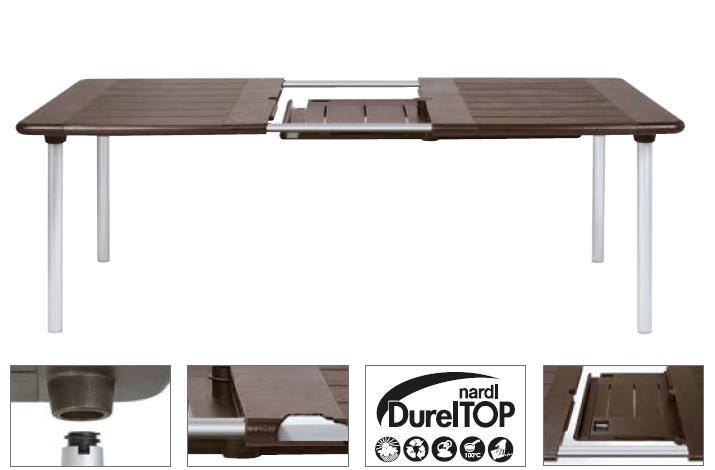 Mesa comedor resina patas aluminio for Mesa exterior terraza